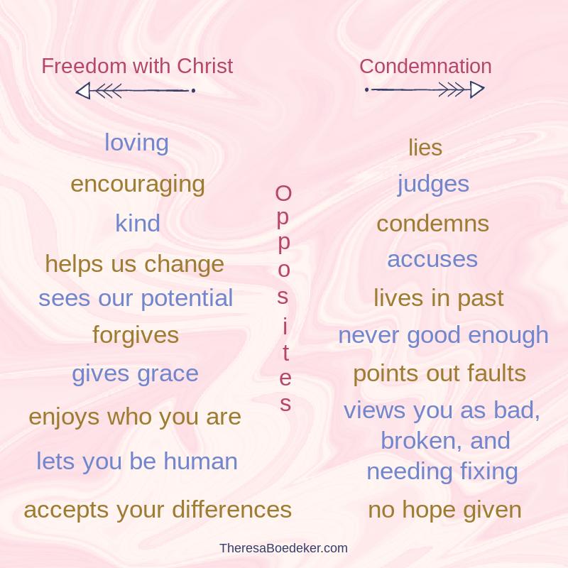 Freedom versus condemnation.